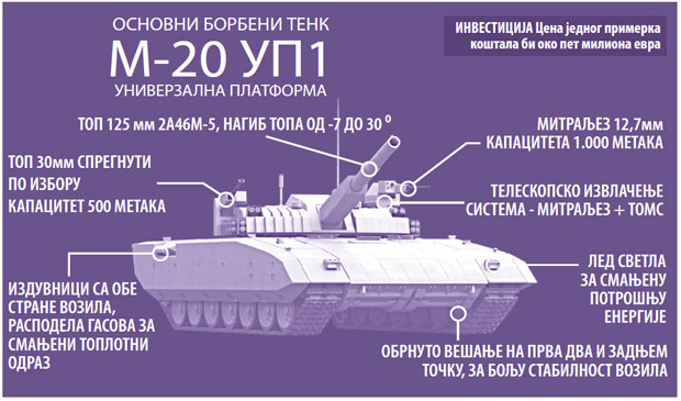 Serbian Defence Industry and Arms Exports Dru-tenk