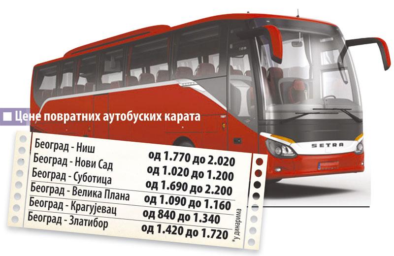 Autobuske Karte Kao U Nemackoj Ekonomija Novosti Rs