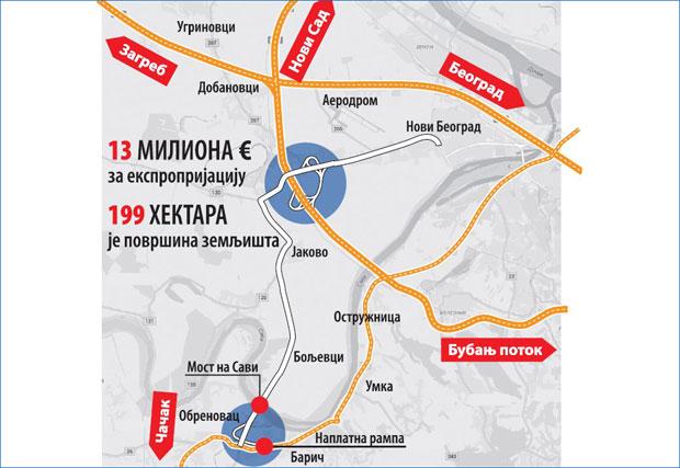 Koridor 11 Za Kvadrat Zemlje Do 4 000 Dinara Ekonomija Novosti Rs