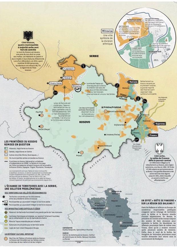 Mond Razmena Teritorija Beograda I Pristine Problematicno