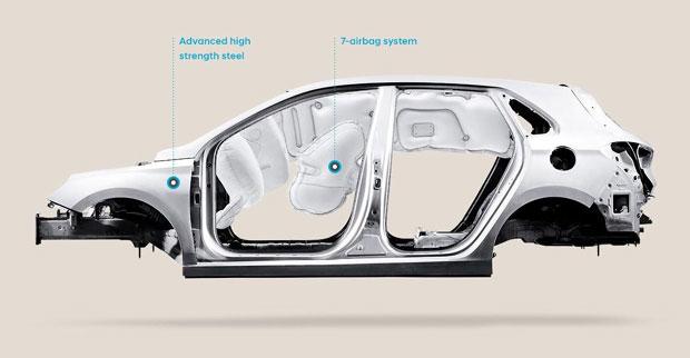 Pouzdan i bezbedan: Novi model korejske kompanije 'Hjundai i30'