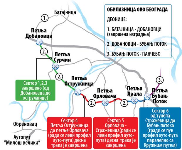 Pogledajte Kako Iz Vazduha Izgleda Buduca Obilaznica Oko Beograda